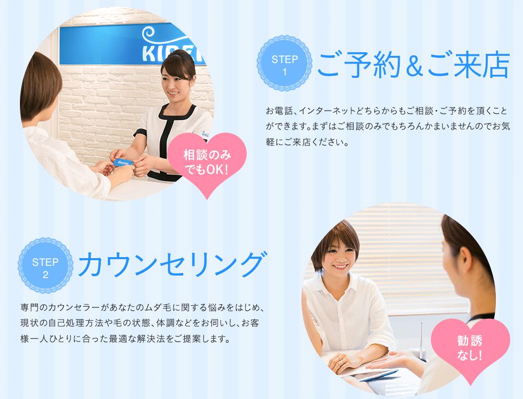 キレイモ新宿の予約システムについて知っておきましょう